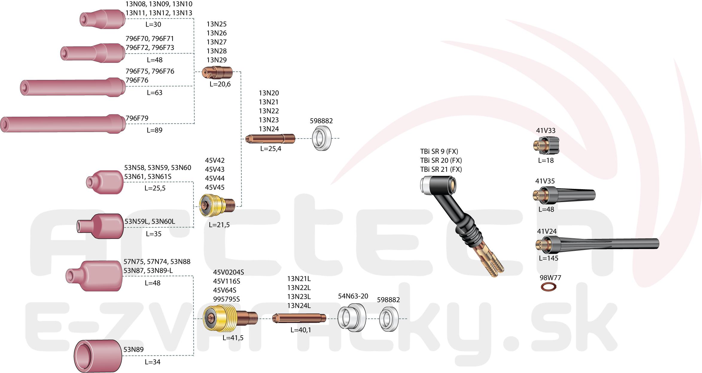 e-zvaracky.sk TBi Industries Horáky TIG/WIG